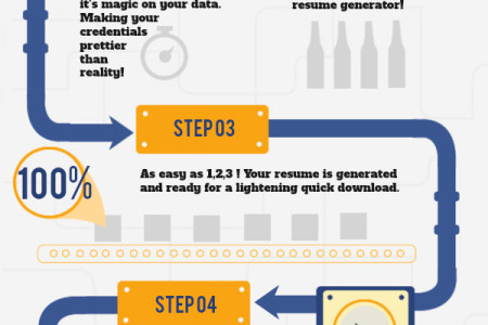 Create Your Resume In Minutes  Infographic