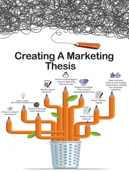 Creating A Marketing Thesis Infographic