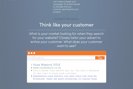 Creating a Quality AdWords Campaign Part 2 Infographic