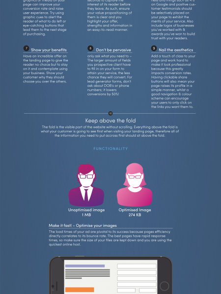 Creating a Quality AdWords Campaign Part 3 Infographic