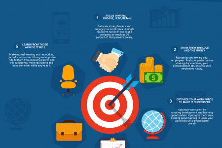 Creating A Smarter Workforce Infographic