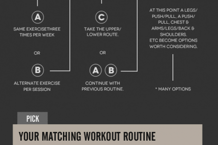 Creating A Solid Workout Routine For Men Infographic