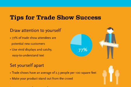 Creating a Successful Trade Show Booth Infographic
