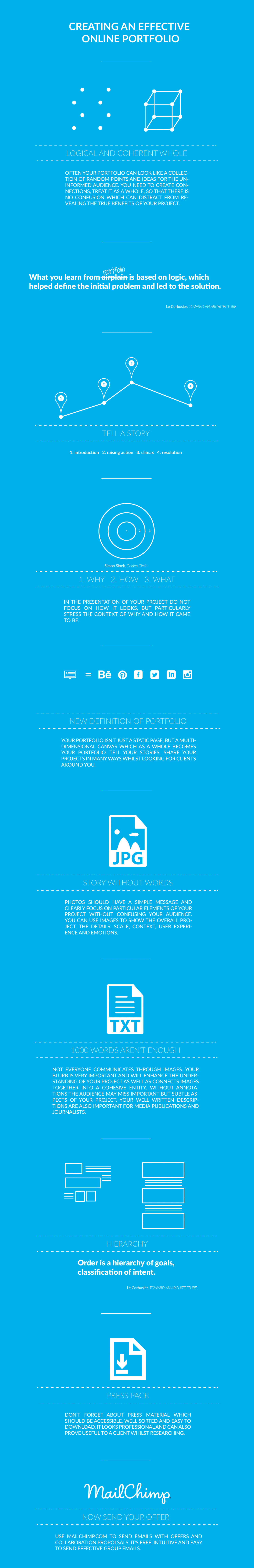 Creating an Effective Online Portfolio Infographic