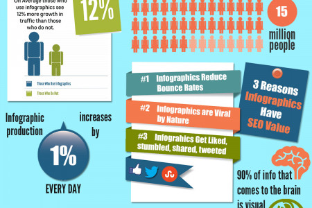 Creating an Infographic Infographic