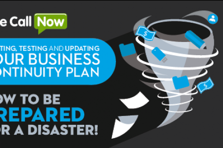 Creating, Testing and Updating Your Business Continuity Plan Infographic