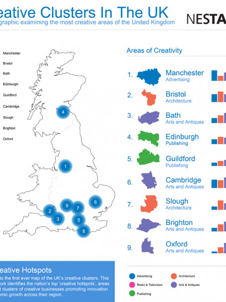 Creative Clusters Map Infographic