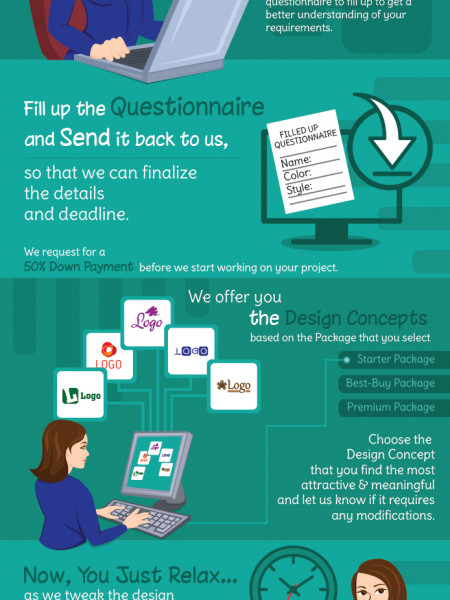 Creative Infographic Illustrating Our Logo Design Process Infographic
