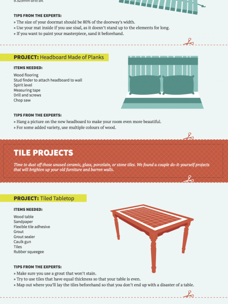 Upcycling Leftover - Wood & Tile Flooring Infographic