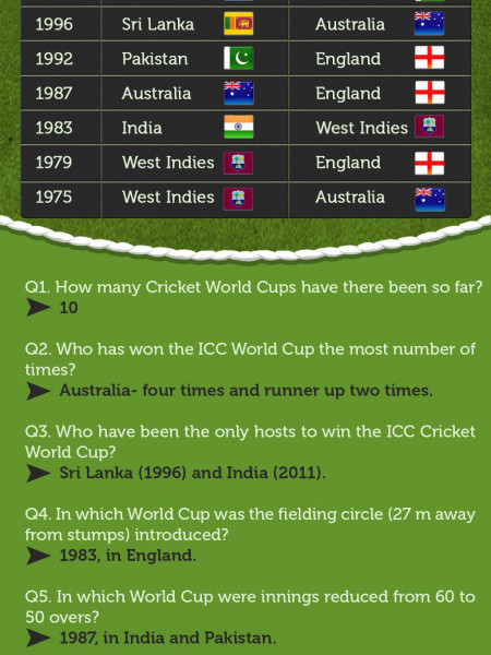 Cricket World Cup Winners List Infographic