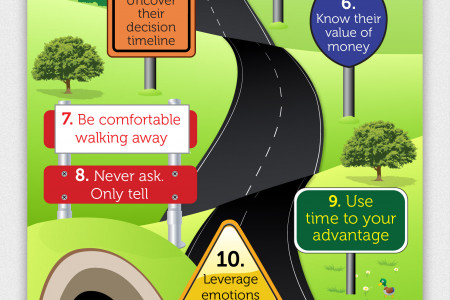 Critical Factors in Negotiating infographic Infographic