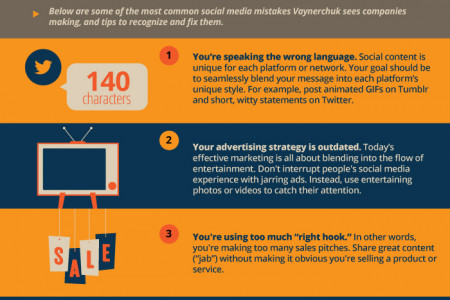 Critical Social media mistakes Infographic