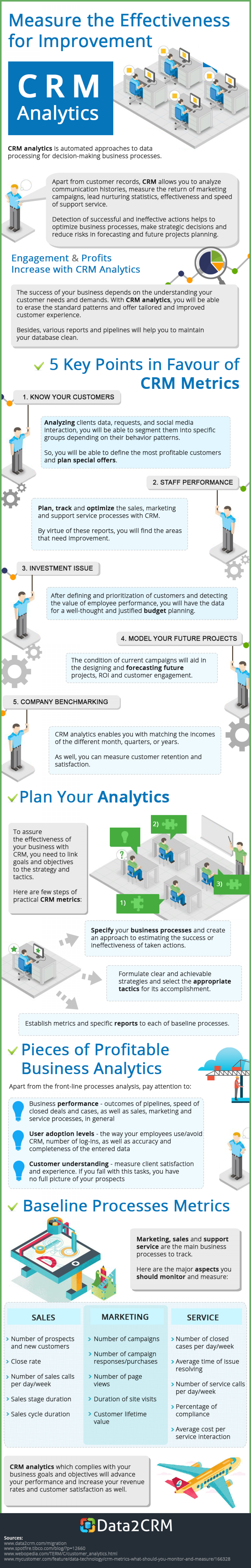 crm analytics Advertising features allows you to leverage google analytics to create remarketing lists for display and for search ads advertising features are enabled via a toggle in the admin interface, following these instructions you should configure one custom dimension for each crm attribute that you are.