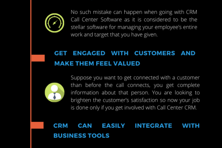 CRM CALL CENTER Infographic