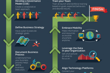 CRM: Maximize your Investment Infographic