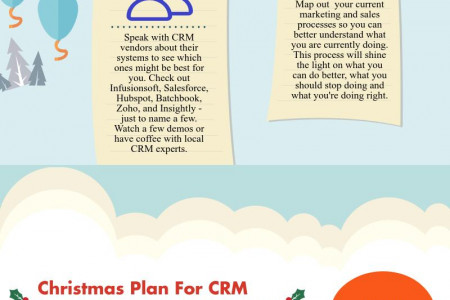 CRM Support For Christmas 2014 Infographic