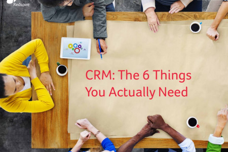 CRM: The 6 things you actually need Infographic