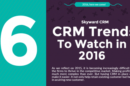 CRM Trends to Watch in 2016 Infographic