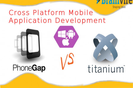Cross Platform Mobile Application Development- Titanium Vs PhoneGap Infographic