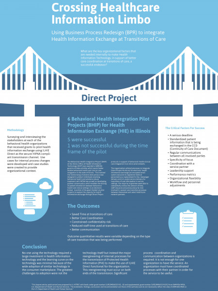Crossing Healthcare Information Limbo Infographic