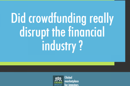 Crowdfunding, Still the Disruptor's Disruptor Infographic