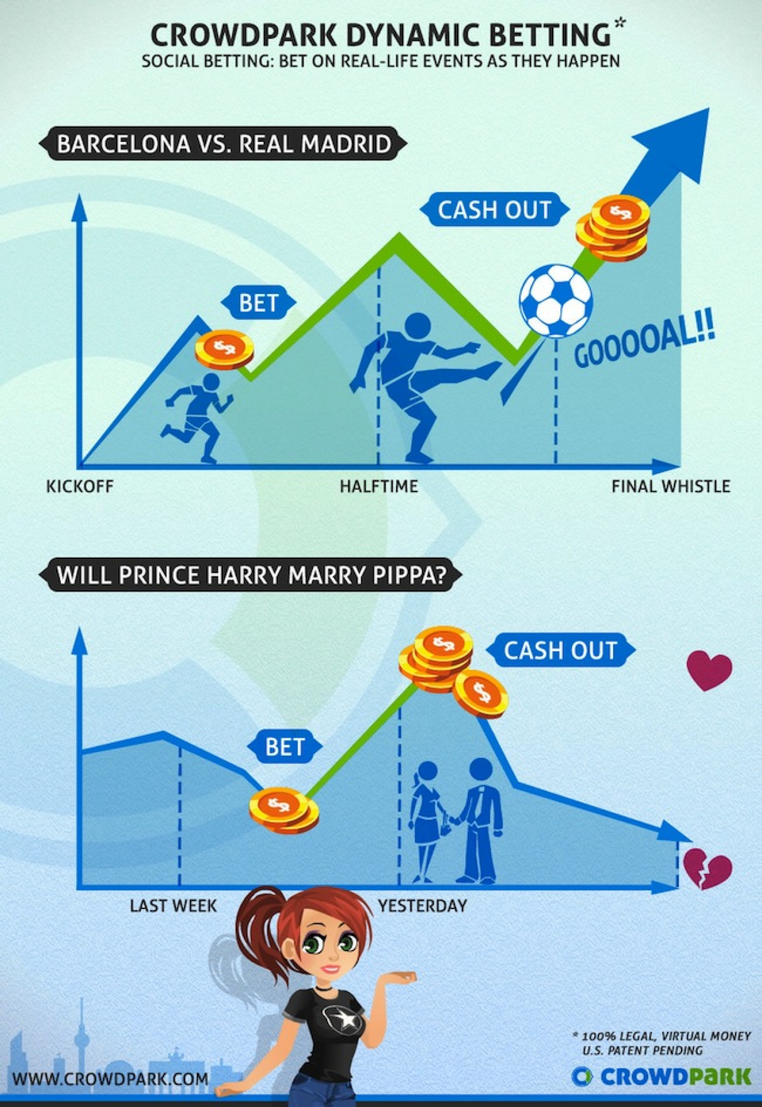 Crowdpark Bets On Social Wagers Infographic