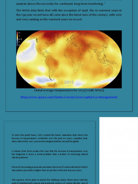 Watch 60 Years Of Climate Change In 15 Seconds Infographic
