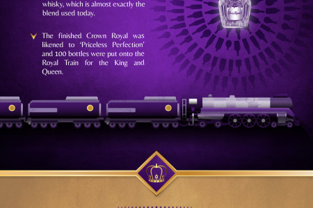 Crown Royal: 75th Anniversary Infographic