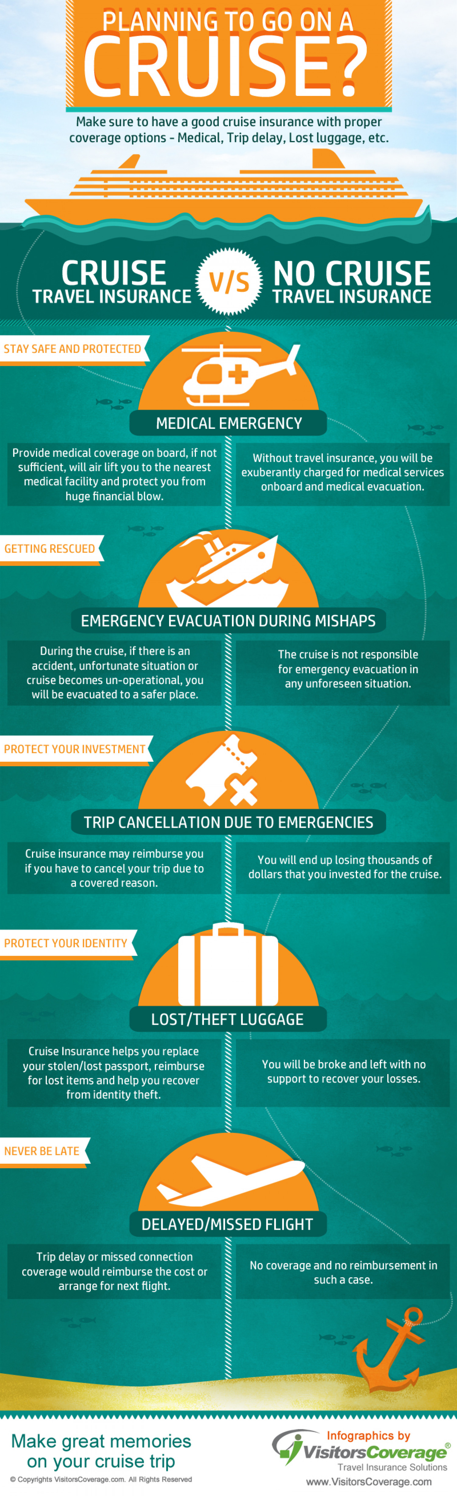 Planning to go on a Cruise? Infographic
