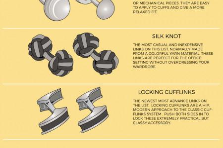 Cufflink Guide Infographic
