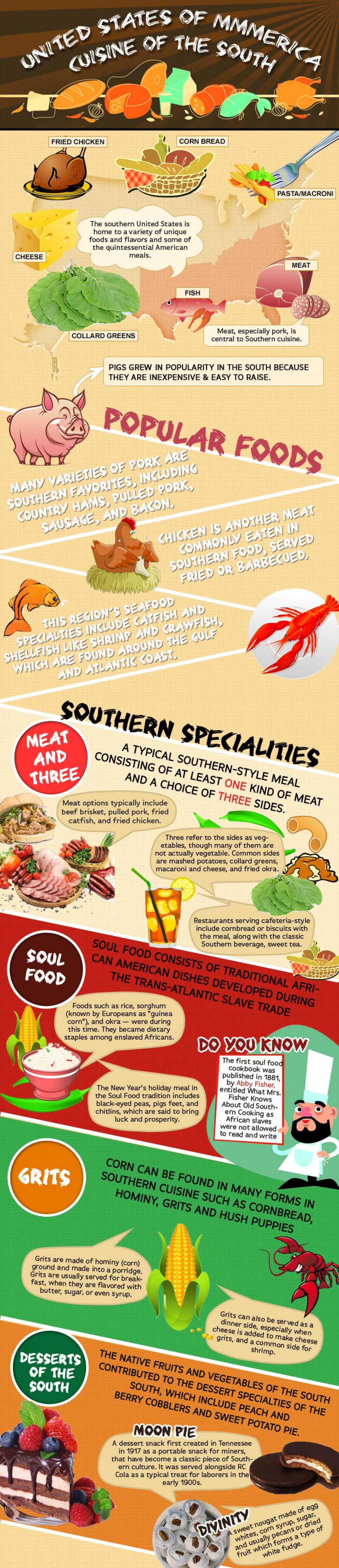 Cuisine of Texas Infographic