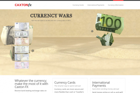 Currency Wars Infographic