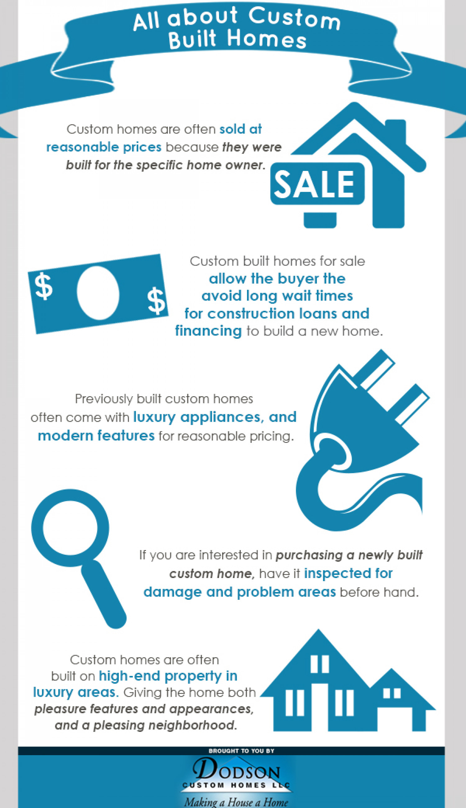 All About Custom Built Homes Infographic