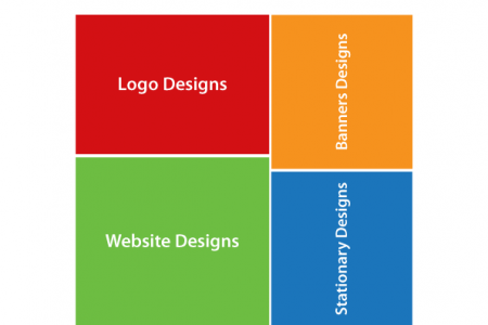 Custom logo design provided logo design, website design service Infographic