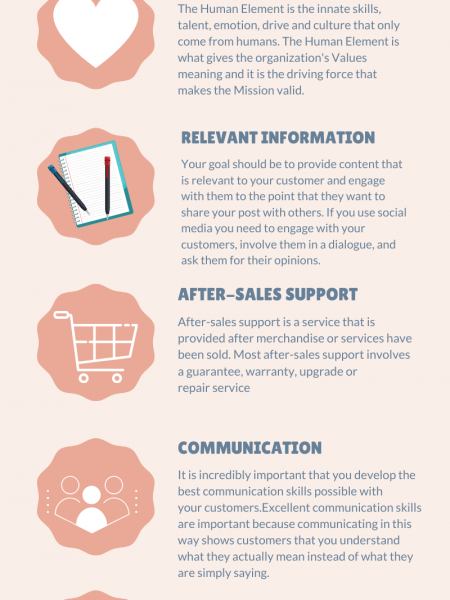 Customer Engagement in Social Media Infographic