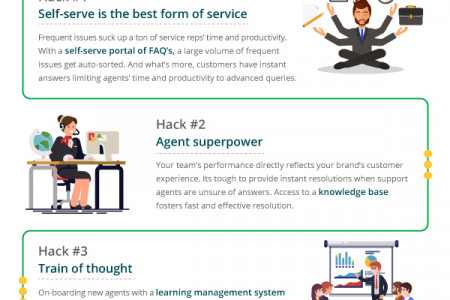 Customer Experience Hacks For Big Brands Infographic