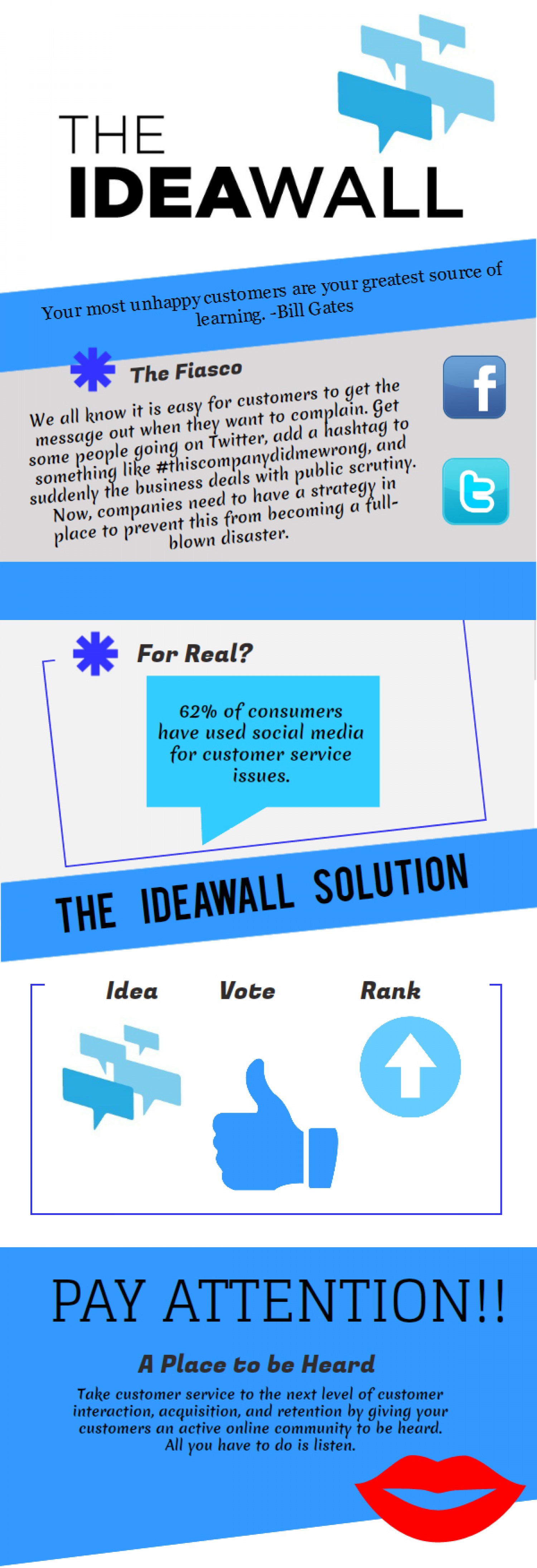 Customer Feedback Solution Infographic