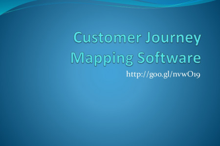 Customer Journey Mapping Software Infographic