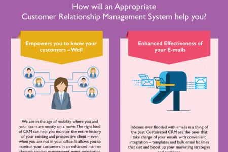 Customer Relationship Management Software that Cares and Saves Time for Startups and Small Businesses Infographic