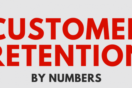 Customer Retention By Numbers Infographic