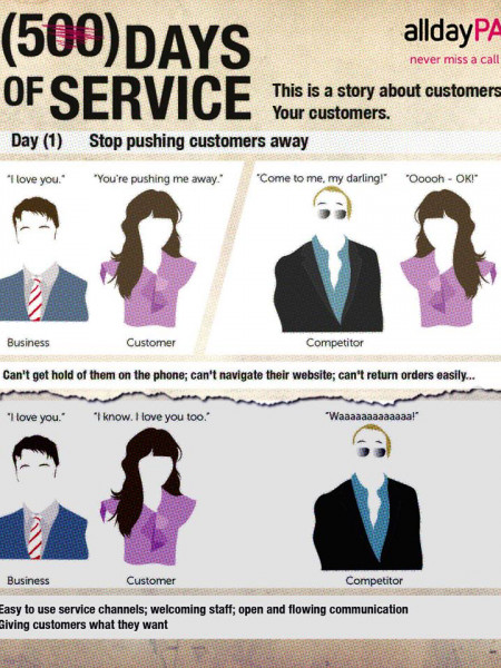 (5) Days of Service: Day 1 Infographic