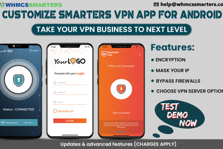 Customize Smarters VPN App for Android Infographic