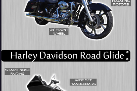 Customize Your Ride Infographic