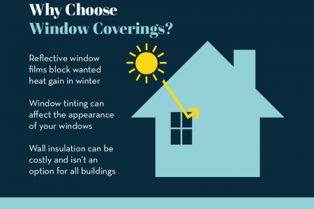 Cut Your Heating and Cooling Expenses with Window Treatments Infographic