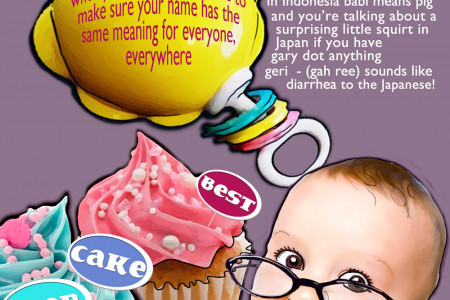 Cute infographic - Domain names and SEO Infographic