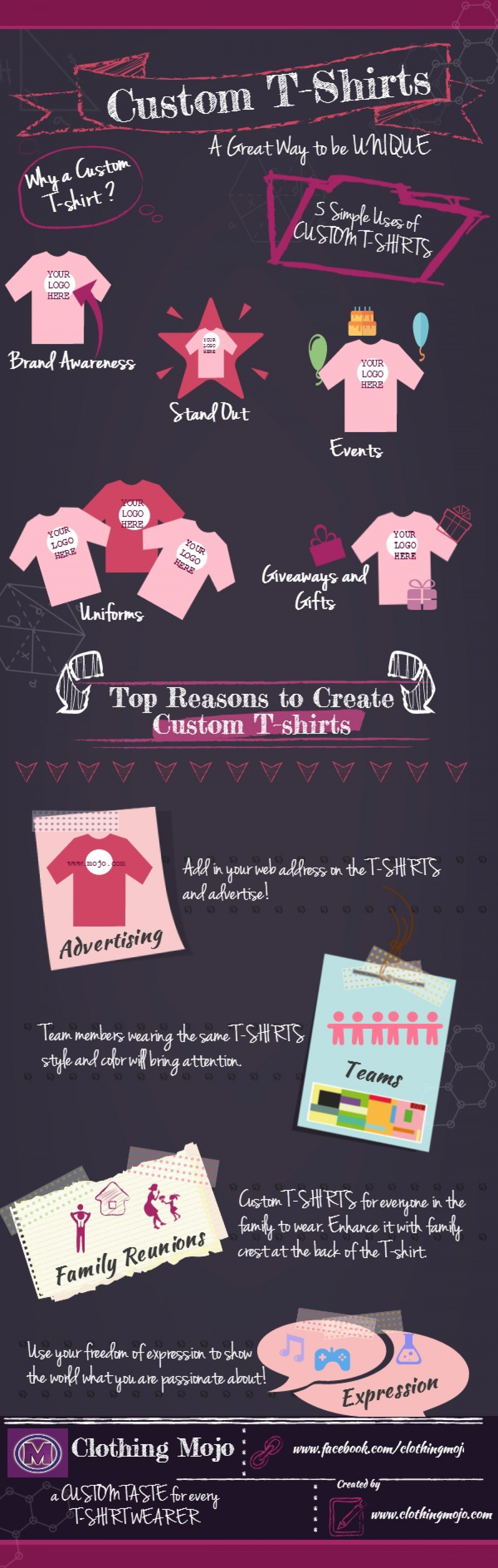 Cuttom T-Shirts Infographic