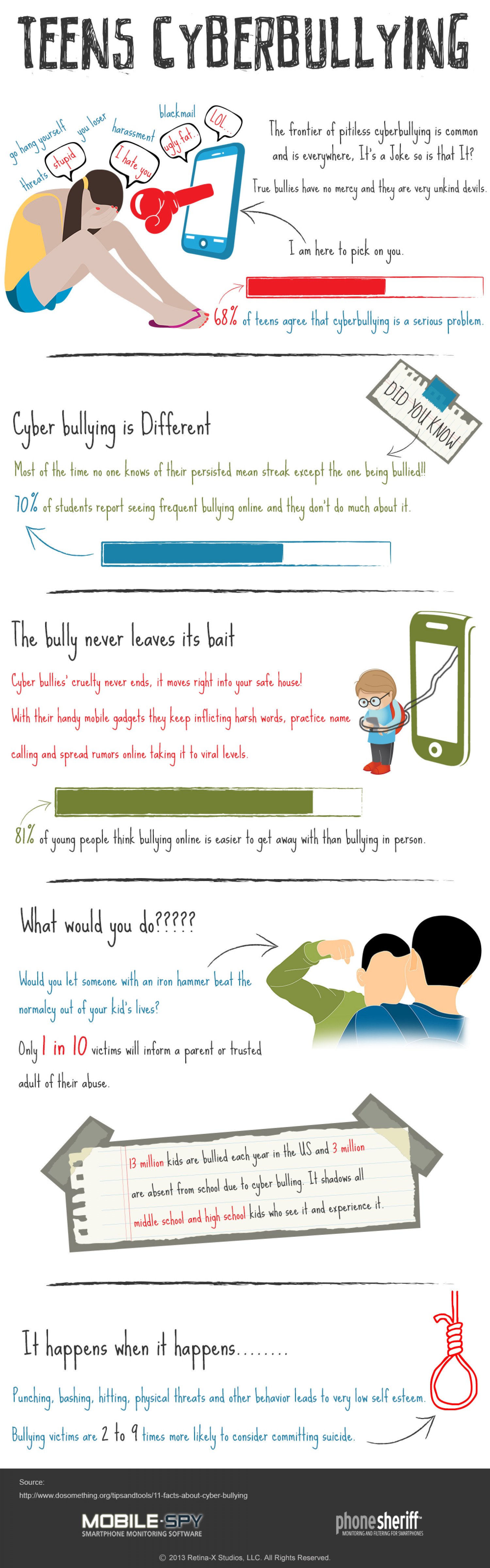 Teens Cyberbullying  Infographic