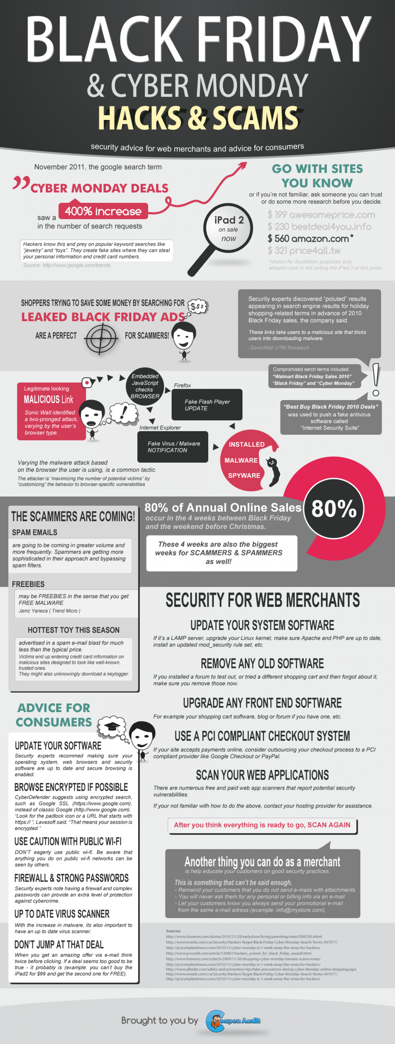 Cyber Monday & Black Friday's Hacks & Scams Infographic