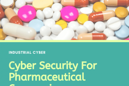Cyber Security For Pharmaceutical Companies Infographic