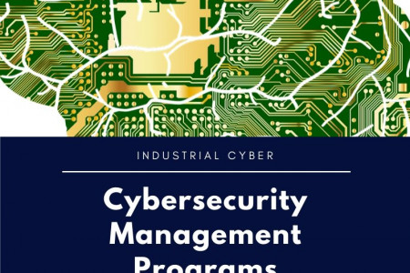 Cybersecurity Management Programs Infographic
